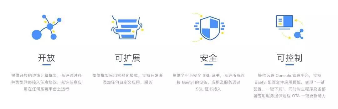 百度智能边缘计算框架BAETYL成中国首个LF Edge捐赠项目 助力全球边缘计算发展-大数网