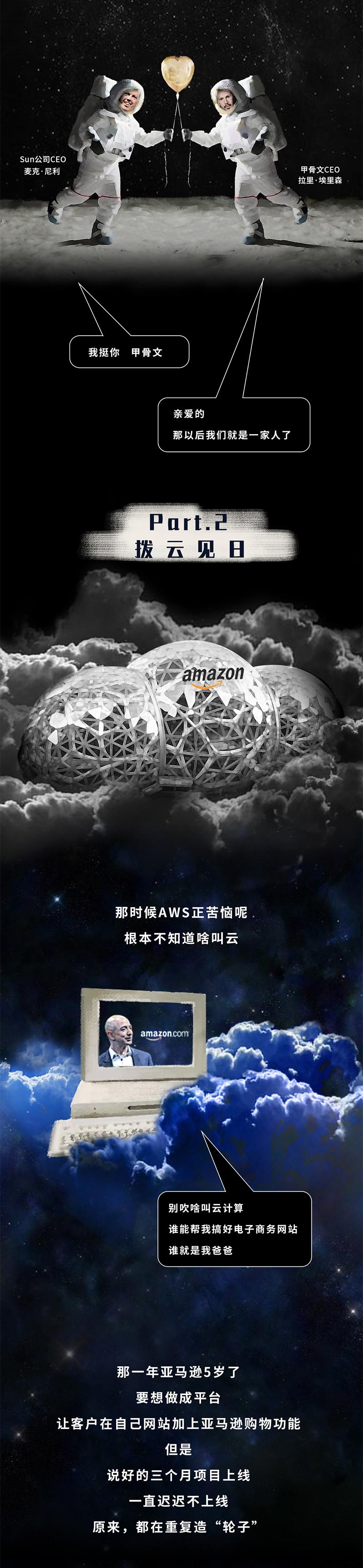 云计算100年-大数网
